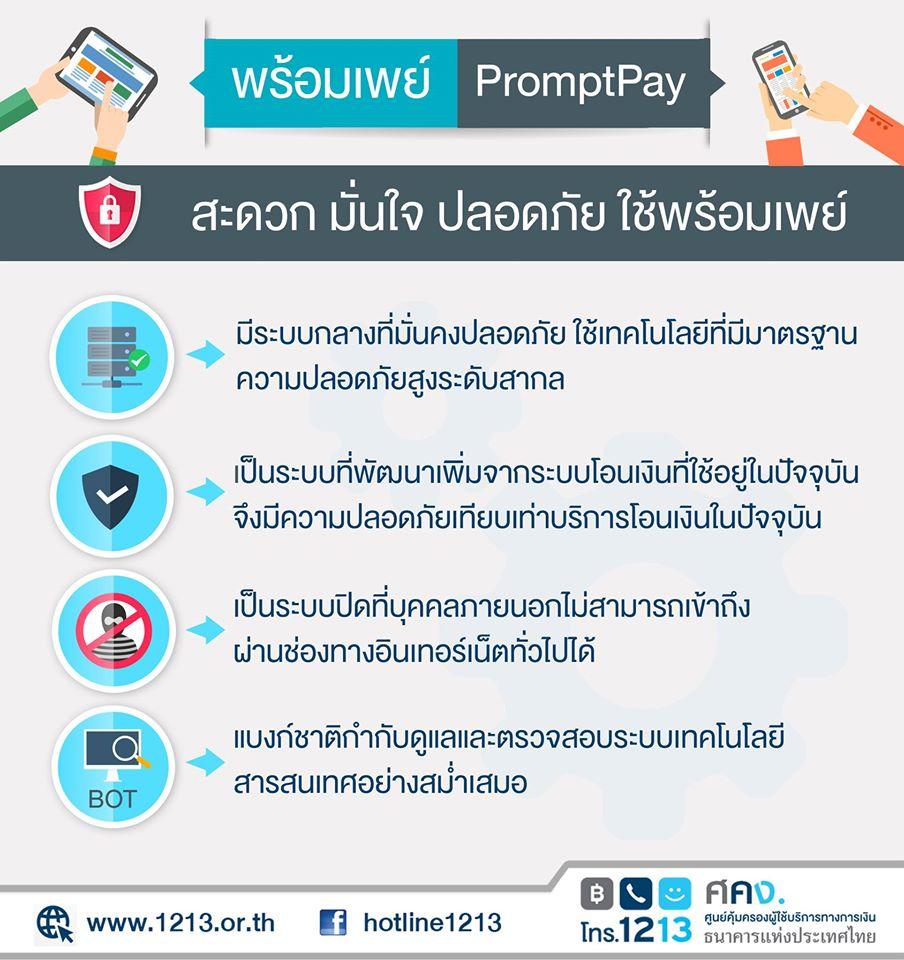 promptpay-bot-ธนาคารแห่งประเทศไทย